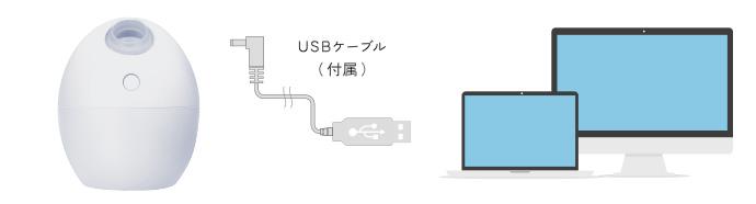 USBケーブル(付属)