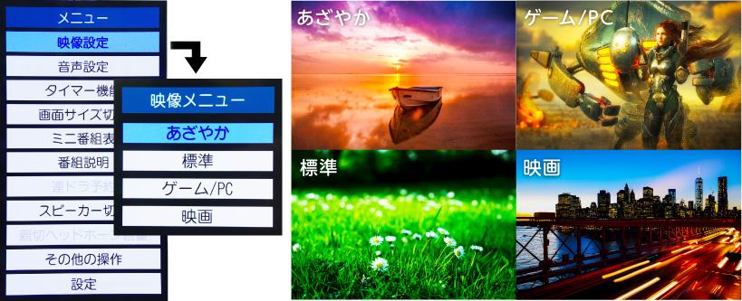 「あざやか」「標準」「ゲーム/PC」「映画」の4種類の映像モードを用意