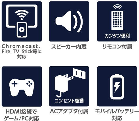 Chromecast、Fire TV Stick等に対応