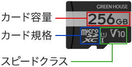 microSDカードの説明