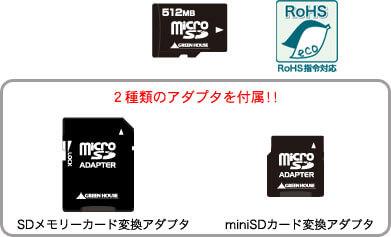 携帯電話対応の超小型メモリ 「microSDカード」 新登場!