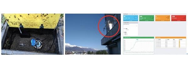 LoRaWANによるスマート水道メーター遠隔検針実験に成功 <br>~LPWA通信により水道検針業務の効率化に貢献~